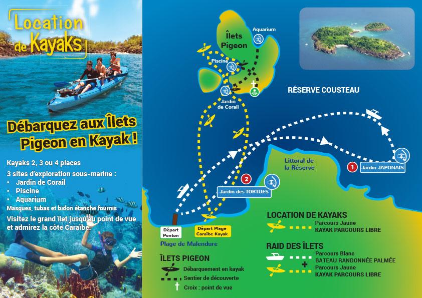 Dépliants 3 volets Caraïbe Kayak intérieur